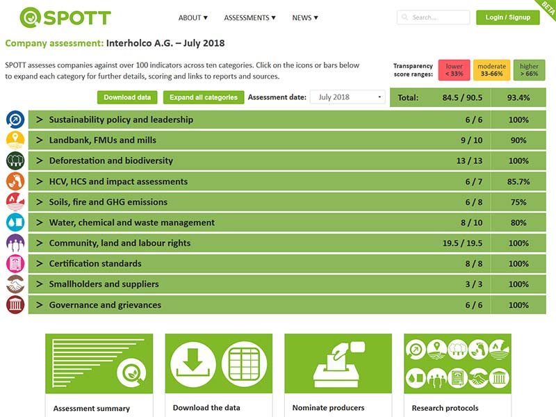 From know-how to show-how: Interholco leads SPOTT's assessment of timber companies with higher transparency
